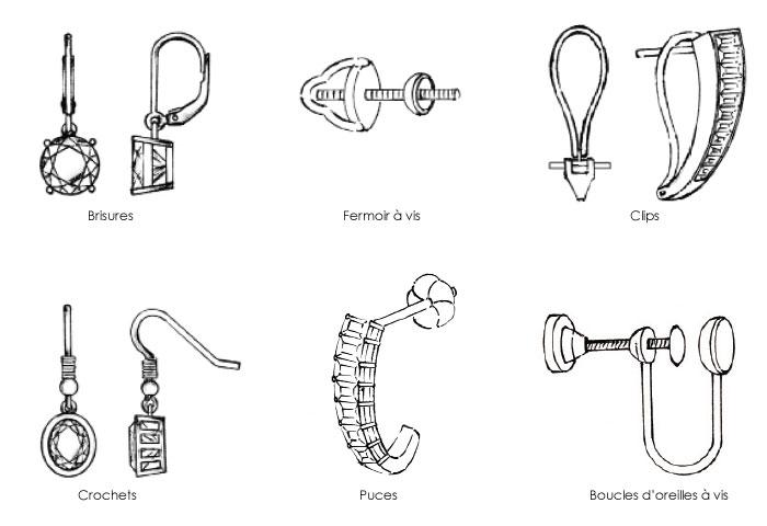 Histoire de bagues et de boucles